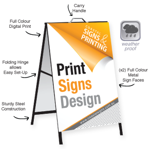 Anything Printing - A Frame Signs